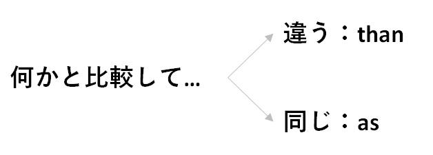 as_than