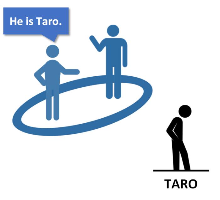 Taro.png